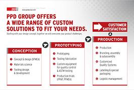Custom Solutions Program